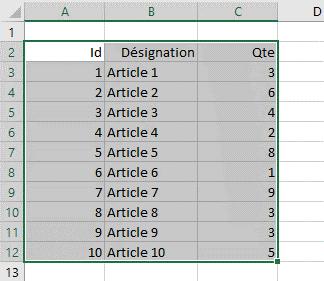 Excel currentregion
