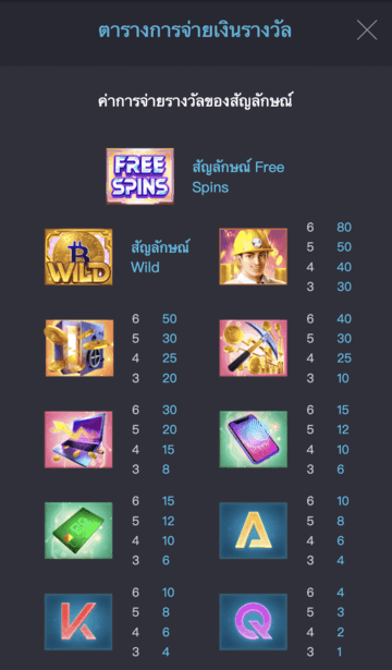 Crypto Gold pg slot download