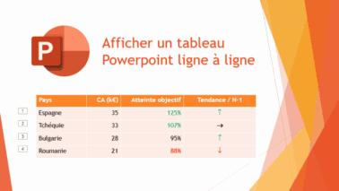 Read more about the article Afficher un tableau PowerPoint ligne à ligne