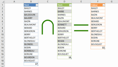 Read more about the article Comment comparer deux tableaux Excel ?