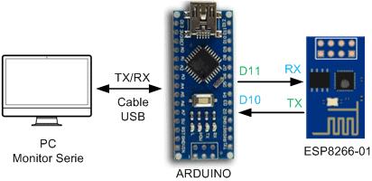 ESP8266-01 Arduino, conexión. Canal serie