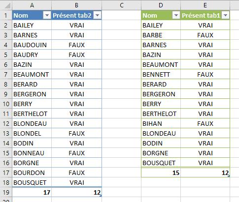 comparaison de 2 listes Excel