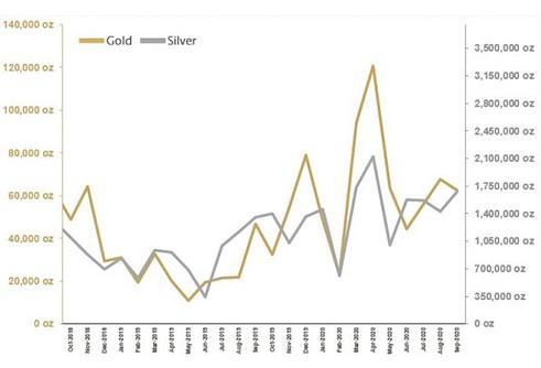 Gold, Goldmünzen, Silber, Perth Mint