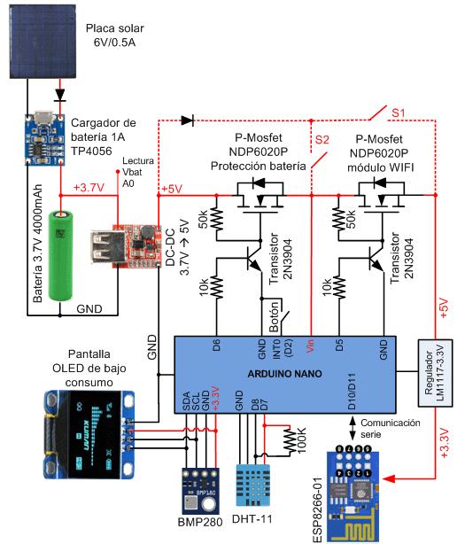 Estación meteorológica WIFI. Arduino + ESP8266-01 + ThingsPeak.com. Esquema general