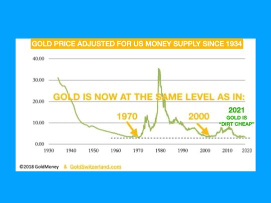 Gold, Goldpreis, billig