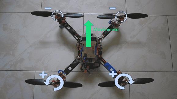 dirección de movimiento del drone y rotación de los motores