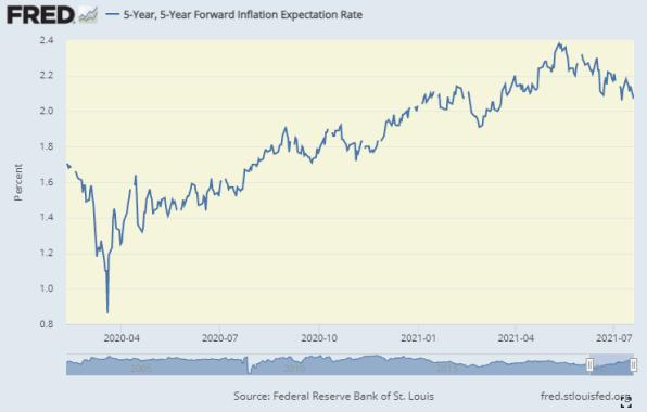 Inflation, Erwartung, Inflationserwartungen