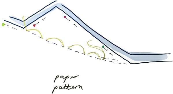 The Tailoress PDF Sewing Patterns - Basic Sewing Kit