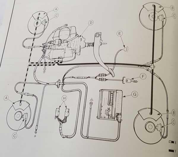 Ford Scorpio brakes