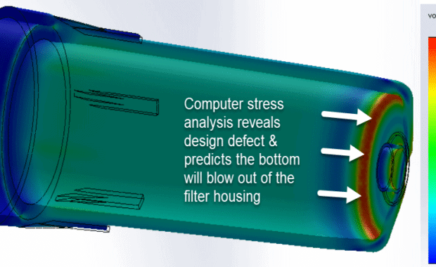 Water Filter Computed Stress Analysis