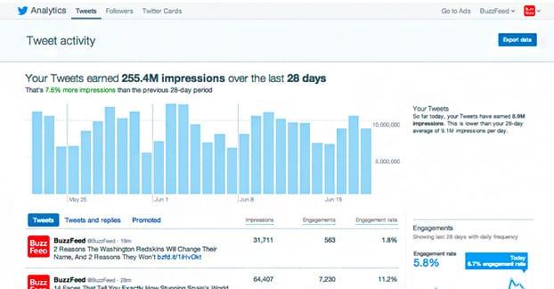Tweet-Impressions
