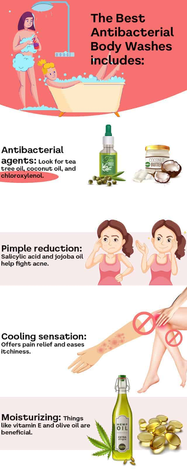 Best Antibacterial Body Washes infographic