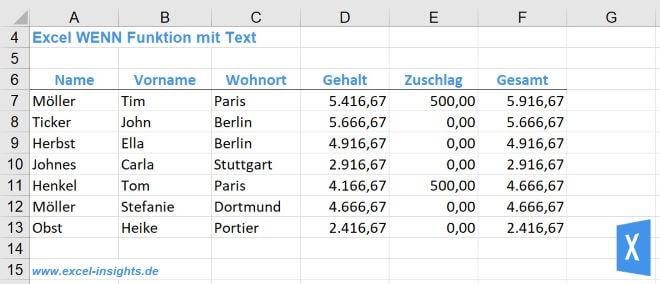 Excel Insights: Gehaltszuschlag mit WENN Funktion