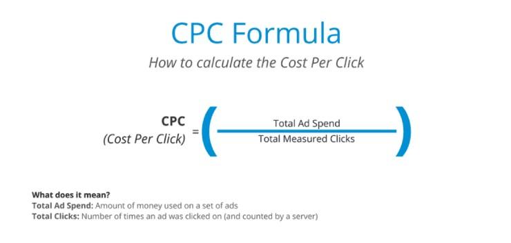 consulenza-seo-padova-CPC-formula