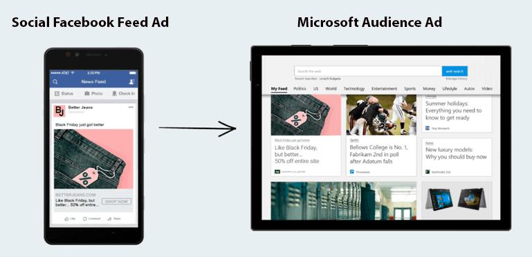 microsoft audience ads