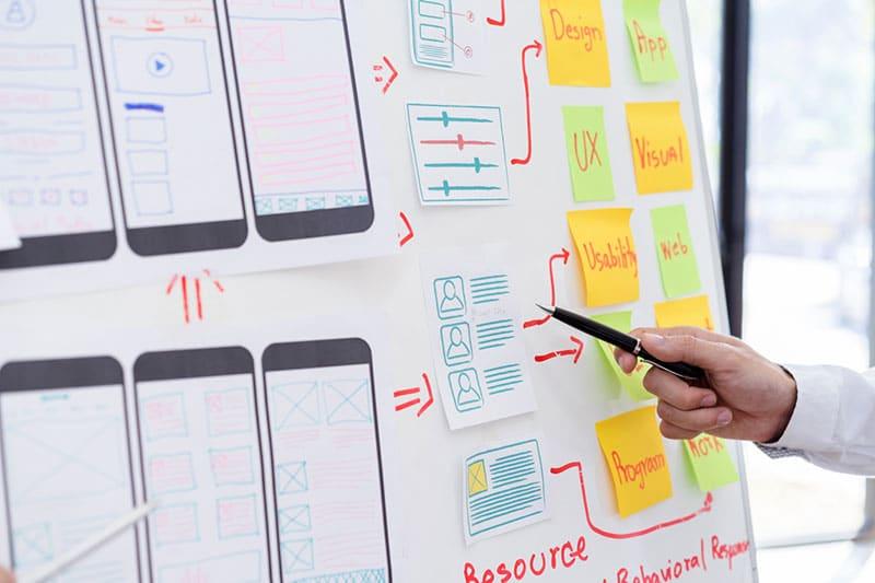 content management methodology