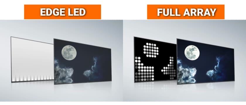 Edge LED vs Full Array