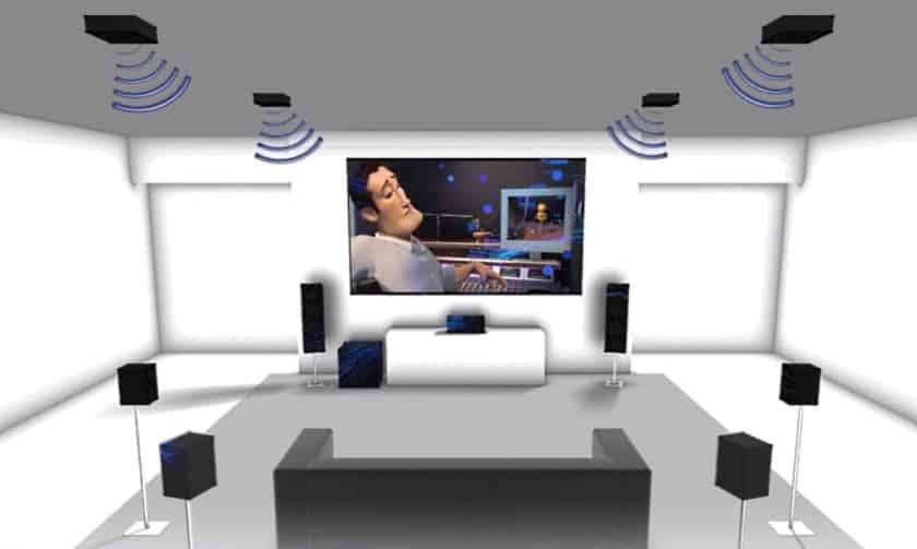 Sistema de sonido en casa Dolby Atmos con altavoces en el techo