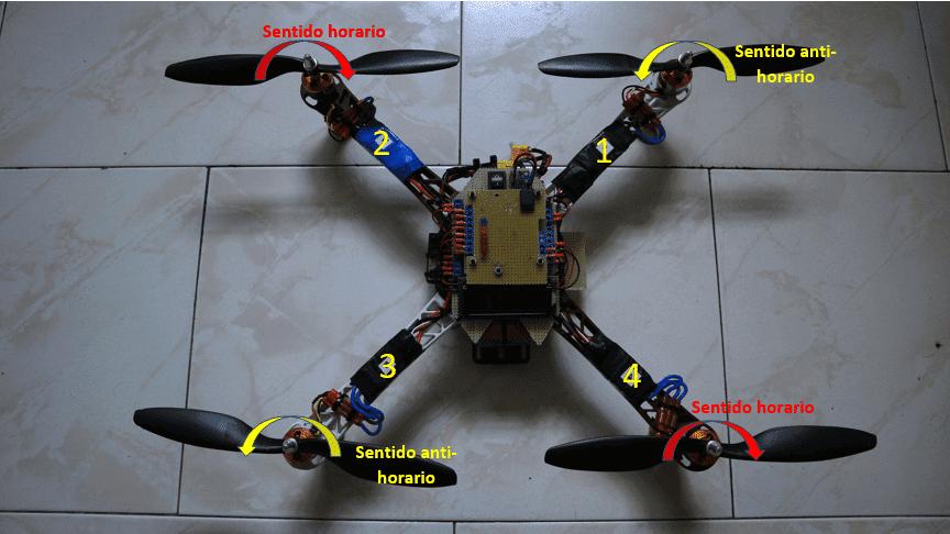 Sentido de giro de los motores. Drone Arduino.