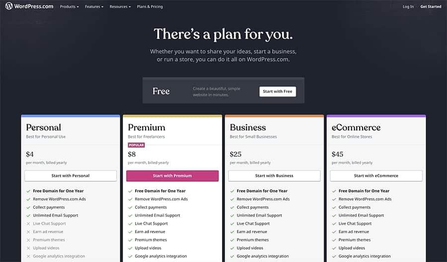 WordPress.com premium plans and pricing compared