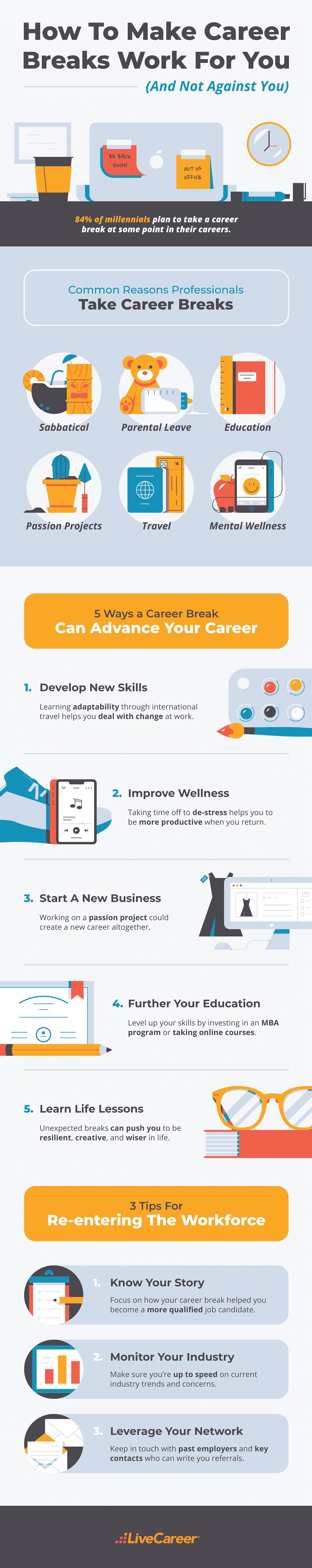 career-breaks-for-professionals