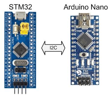 Comunicación I2C entre Arduino y STM32