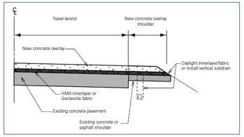 PDH Course - Concrete Overlays 4