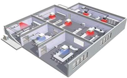HVAC Variable Refrigerant Flow