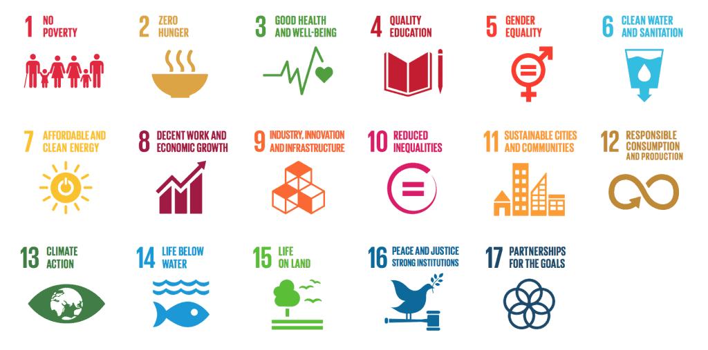 Funktionalitet för märkning utifrån de 17 globala målen